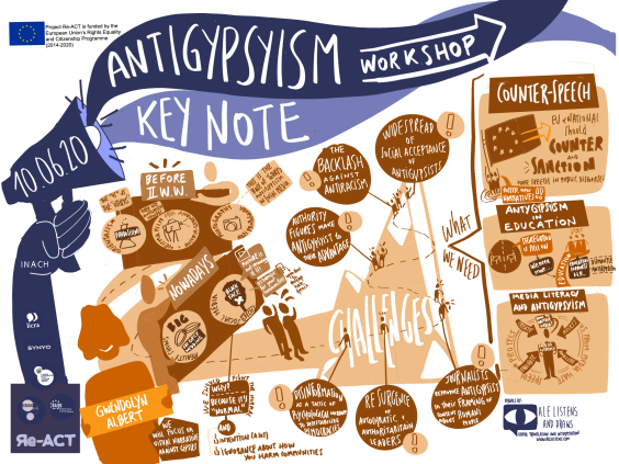 Visual Translation of the Keynote from Gwendolyn Albert (Small Version)